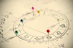 Horoscope gratuit et ses thématiques
