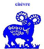 Horoscope tibétain chèvre
