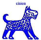 Horoscope tibétain chien